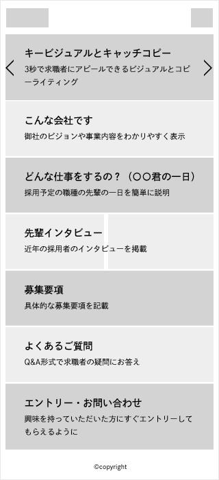 自社採用ランディングページの構成例